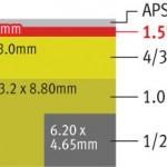 Canon G X-1 Sensor size comparison